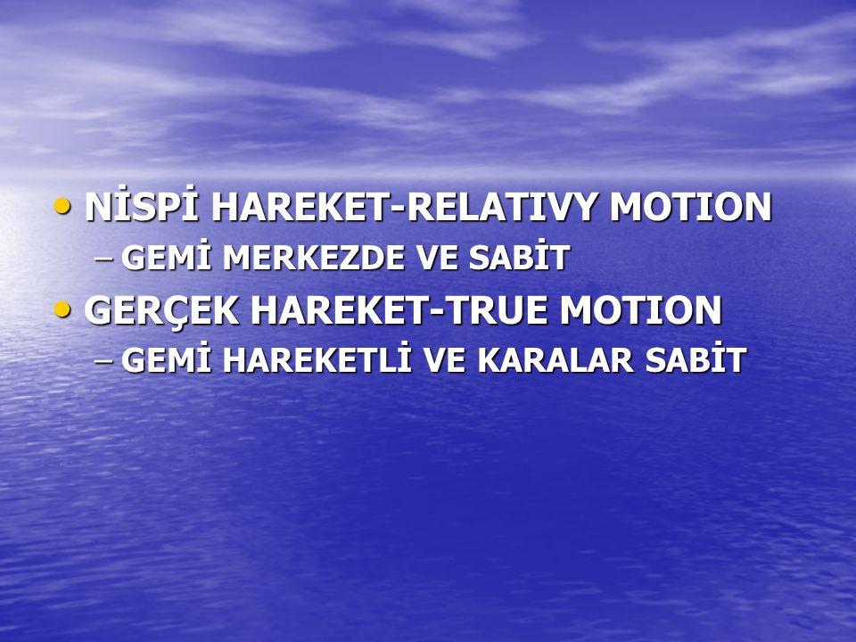 NİSPİ HAREKET-RELATIVY MOTION NİSPİ HAREKET-RELATIVY MOTION –GEMİ MERKEZDE VE SABİT GERÇEK HAREKET-TRUE MOTION GERÇEK HAREKET-TRUE MOTION –GEMİ HAREKE