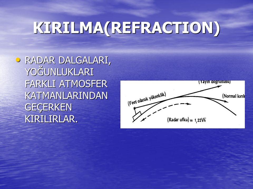 KIRILMA(REFRACTION) RADAR DALGALARI, YOĞUNLUKLARI FARKLI ATMOSFER KATMANLARINDAN GEÇERKEN KIRILIRLAR. RADAR DALGALARI, YOĞUNLUKLARI FARKLI ATMOSFER KA