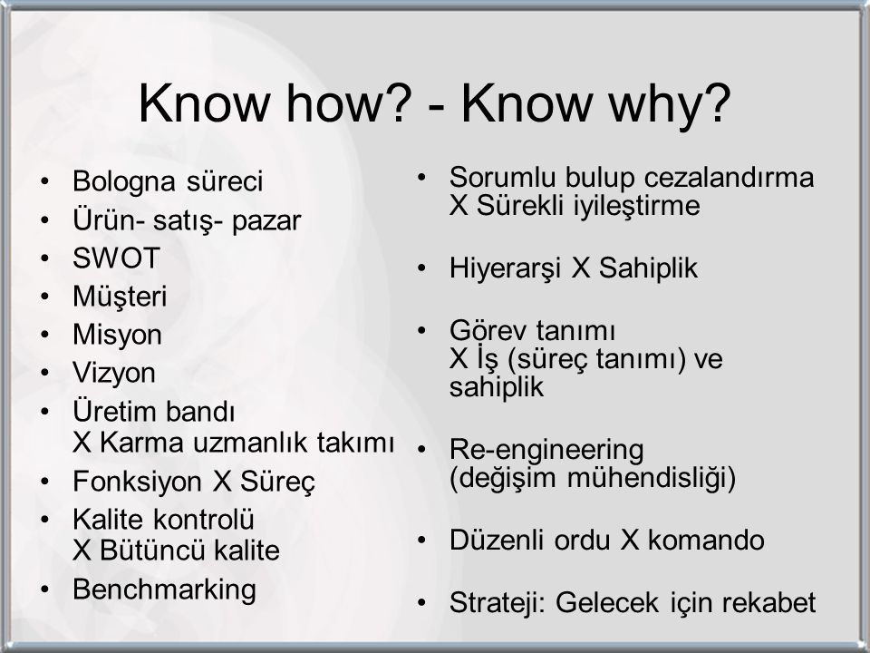 Know how. - Know why.