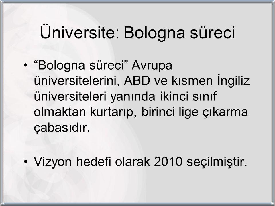 Üniversite: Bologna süreci Bologna süreci Avrupa üniversitelerini, ABD ve kısmen İngiliz üniversiteleri yanında ikinci sınıf olmaktan kurtarıp, birinci lige çıkarma çabasıdır.
