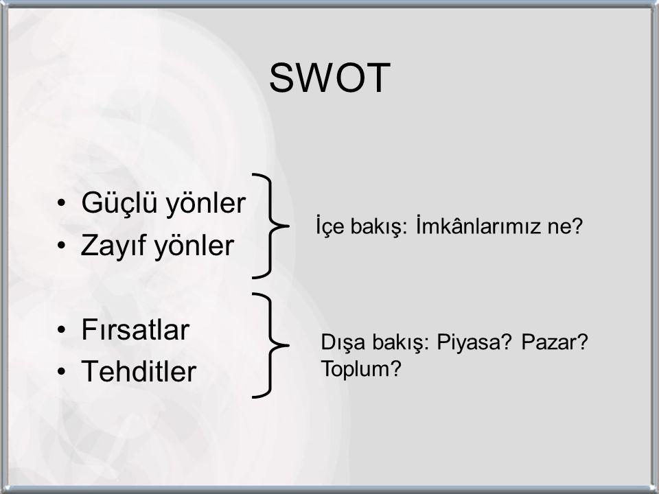 SWOT Güçlü yönler Zayıf yönler Fırsatlar Tehditler İçe bakış: İmkânlarımız ne.
