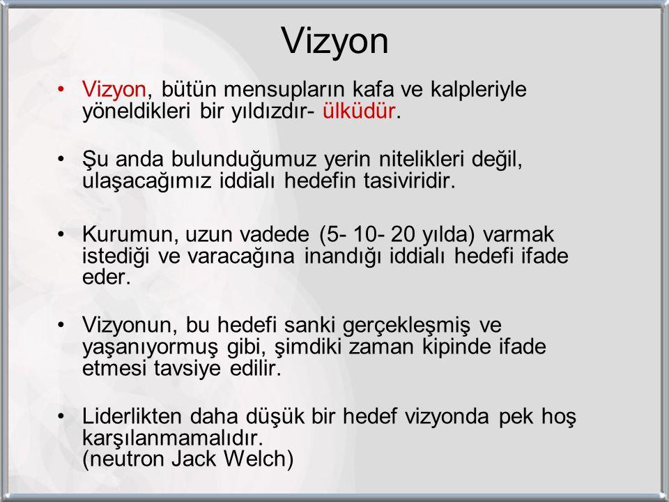 Vizyon Vizyon, bütün mensupların kafa ve kalpleriyle yöneldikleri bir yıldızdır- ülküdür.