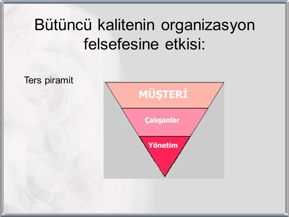 Bütüncü kalitenin organizasyon felsefesine etkisi: Ters piramit