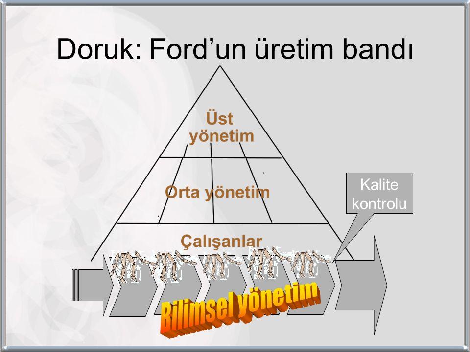 Doruk: Ford'un üretim bandı Kalite kontrolu