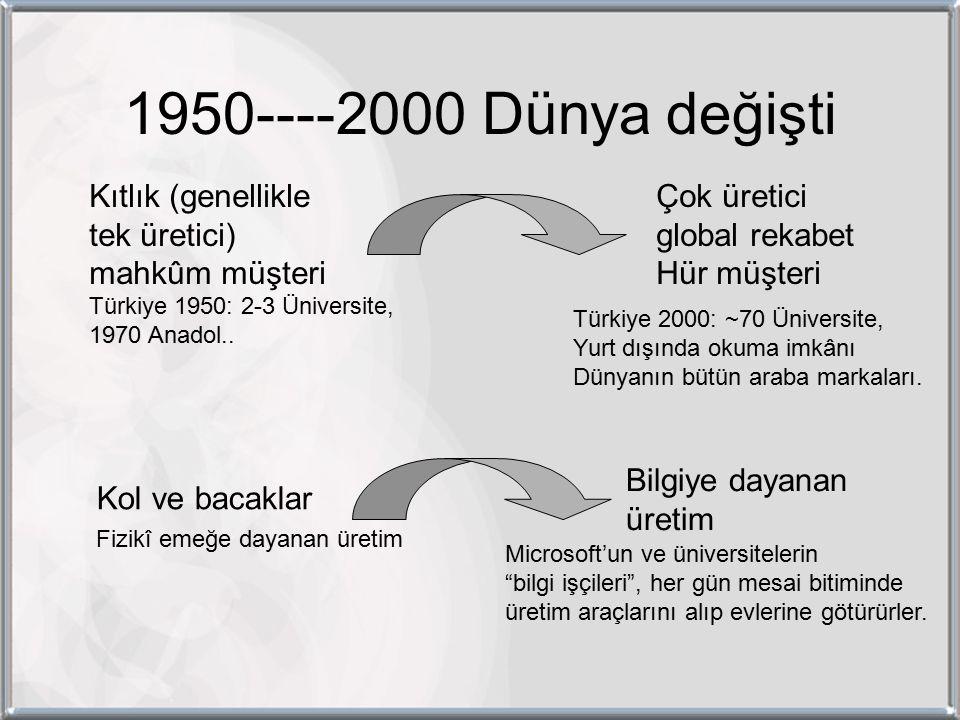 1950----2000 Dünya değişti Kıtlık (genellikle tek üretici) mahkûm müşteri Çok üretici global rekabet Hür müşteri Türkiye 1950: 2-3 Üniversite, 1970 Anadol..