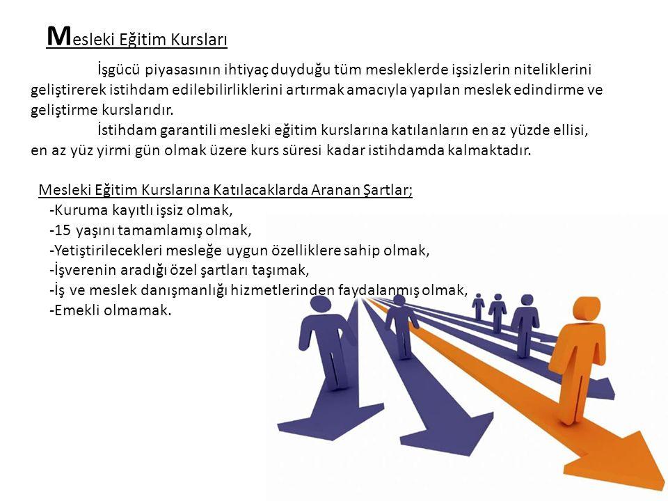 M esleki Eğitim Kursları İşgücü piyasasının ihtiyaç duyduğu tüm mesleklerde işsizlerin niteliklerini geliştirerek istihdam edilebilirliklerini artırma