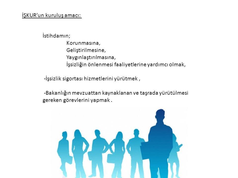 İstihdamın; Korunmasına, Geliştirilmesine, Yaygınlaştırılmasına, İşsizliğin önlenmesi faaliyetlerine yardımcı olmak, -İşsizlik sigortası hizmetlerini