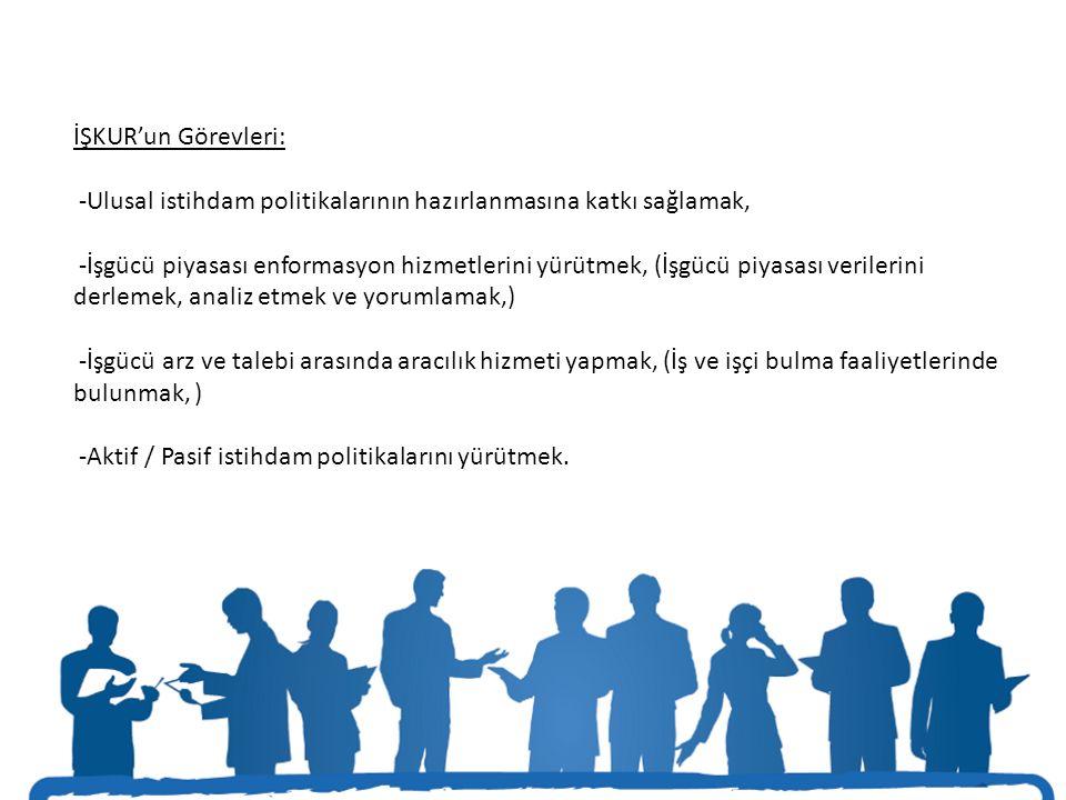 İŞKUR'un Görevleri: -Ulusal istihdam politikalarının hazırlanmasına katkı sağlamak, -İşgücü piyasası enformasyon hizmetlerini yürütmek, (İşgücü piyasa