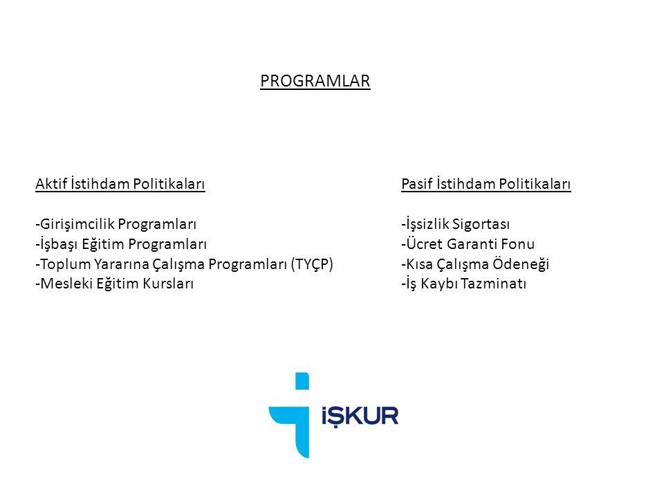 Aktif İstihdam Politikaları -Girişimcilik Programları -İşbaşı Eğitim Programları -Toplum Yararına Çalışma Programları (TYÇP) -Mesleki Eğitim Kursları