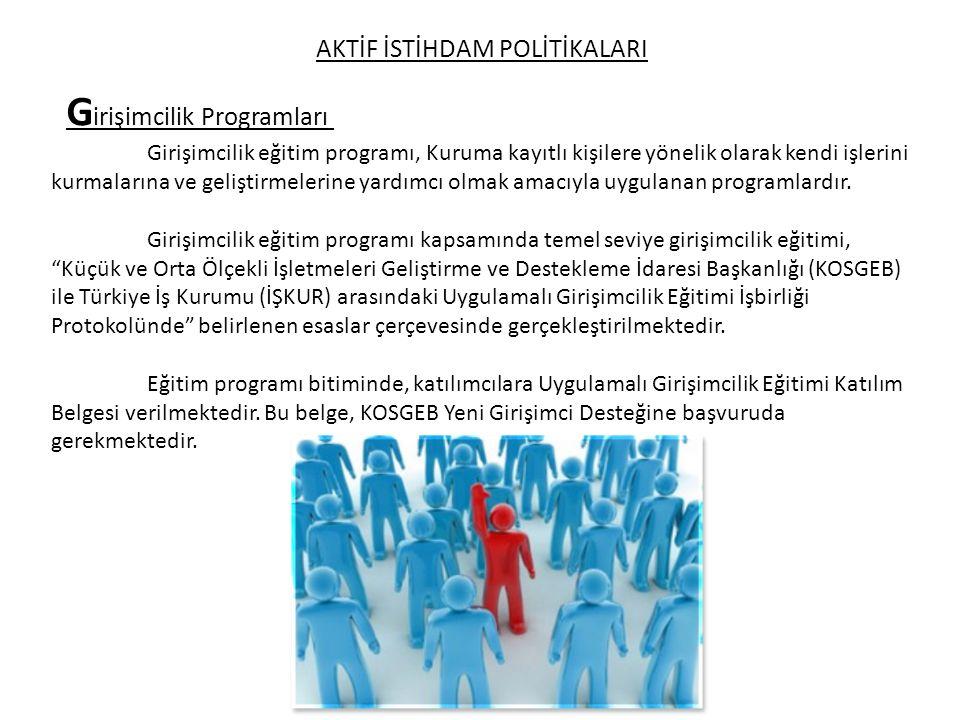 G irişimcilik Programları AKTİF İSTİHDAM POLİTİKALARI Girişimcilik eğitim programı, Kuruma kayıtlı kişilere yönelik olarak kendi işlerini kurmalarına