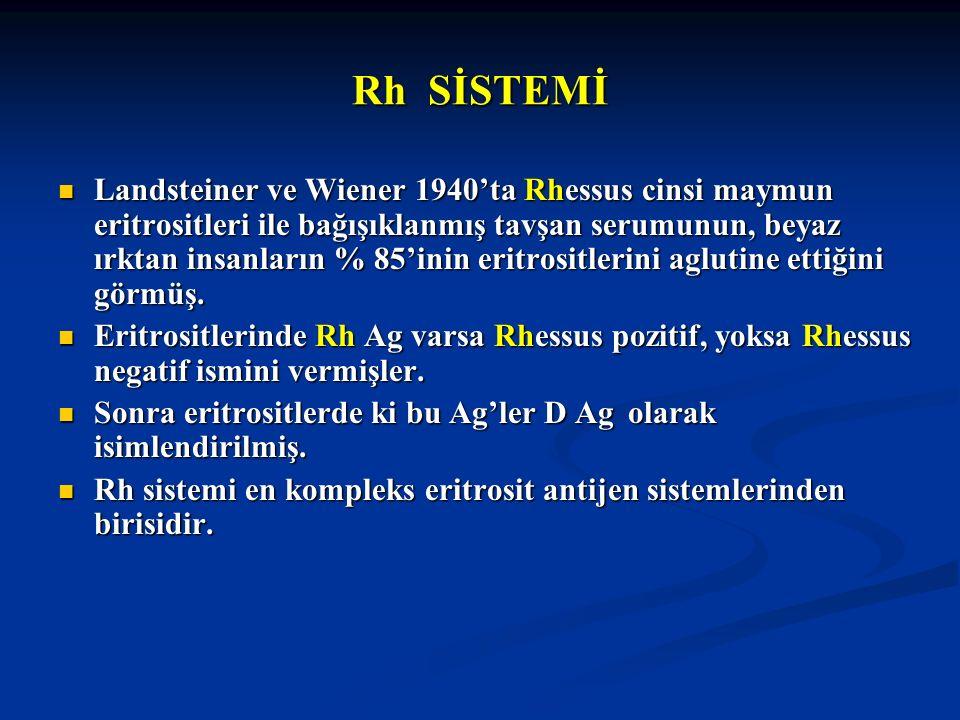 Rh SİSTEMİ Landsteiner ve Wiener 1940'ta Rhessus cinsi maymun eritrositleri ile bağışıklanmış tavşan serumunun, beyaz ırktan insanların % 85'inin erit