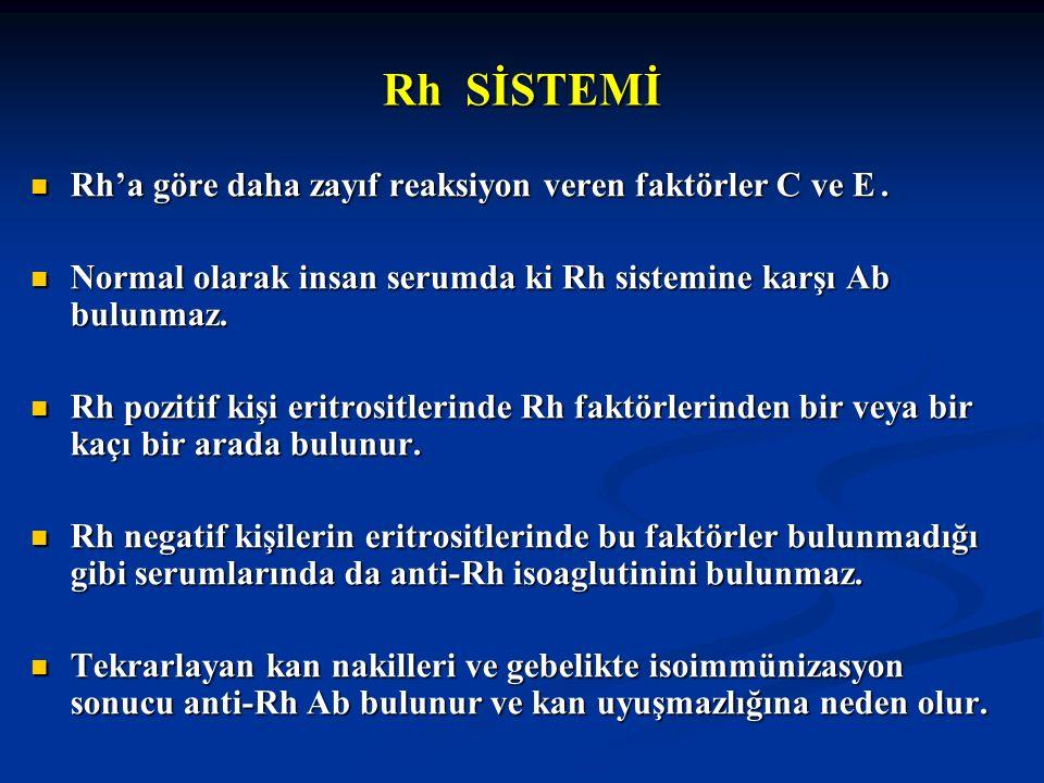 Rh SİSTEMİ Rh'a göre daha zayıf reaksiyon veren faktörler C ve E. Rh'a göre daha zayıf reaksiyon veren faktörler C ve E. Normal olarak insan serumda k