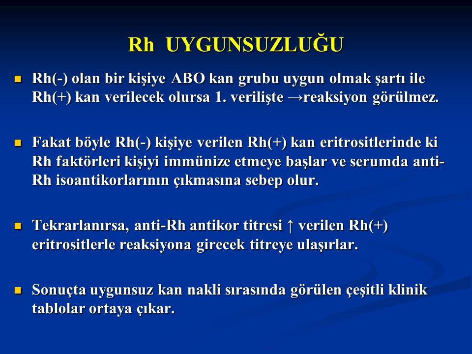 Rh UYGUNSUZLUĞU Rh(-) olan bir kişiye ABO kan grubu uygun olmak şartı ile Rh(+) kan verilecek olursa 1. verilişte →reaksiyon görülmez. Rh(-) olan bir