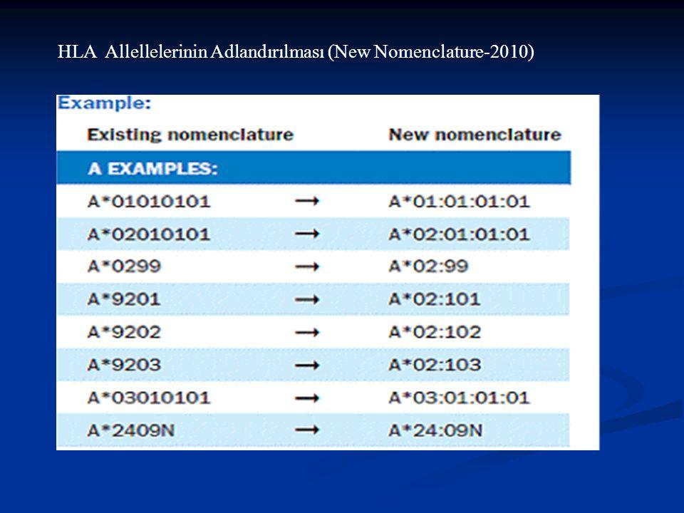 HLA Allellelerinin Adlandırılması (New Nomenclature-2010)