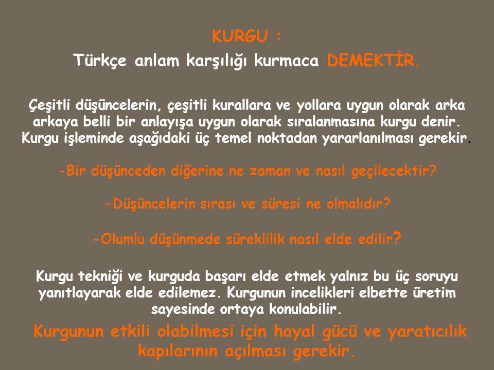 KURGU : Türkçe anlam karşılığı kurmaca DEMEKTİR. Çeşitli düşüncelerin, çeşitli kurallara ve yollara uygun olarak arka arkaya belli bir anlayışa uygun