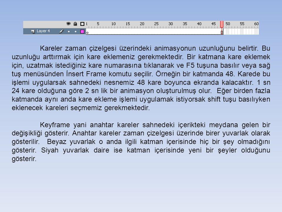 Kareler zaman çizelgesi üzerindeki animasyonun uzunluğunu belirtir.