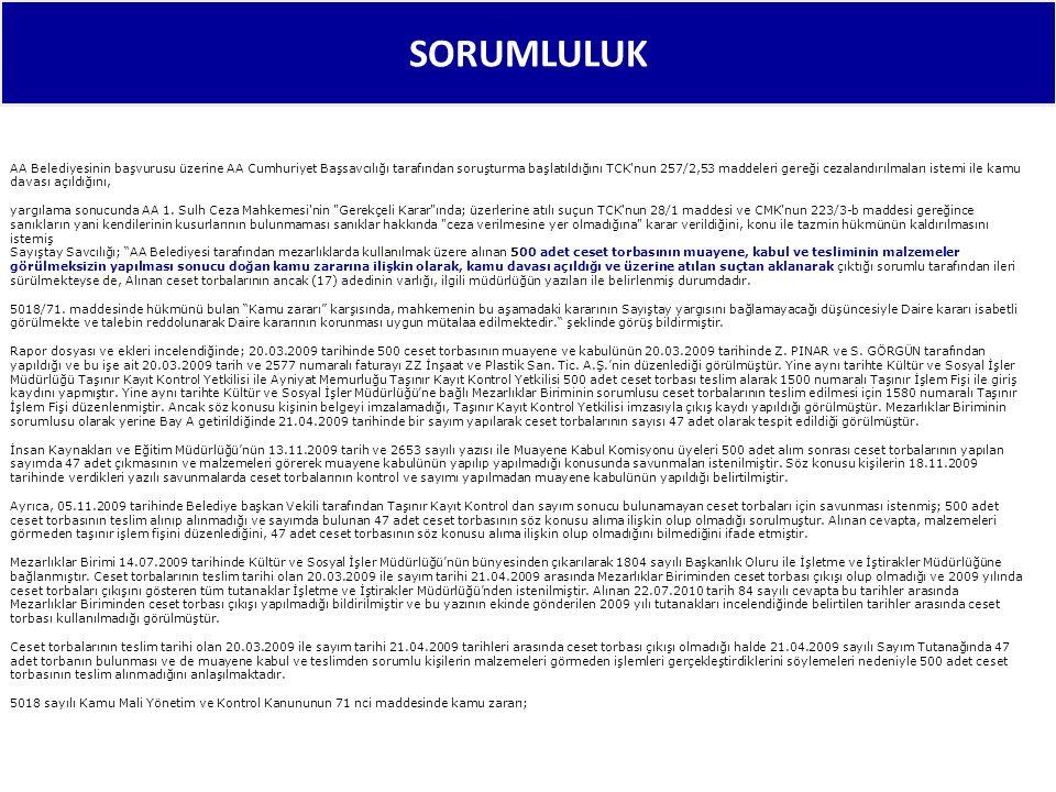 AA Belediyesinin başvurusu üzerine AA Cumhuriyet Başsavcılığı tarafından soruşturma başlatıldığını TCK'nun 257/2,53 maddeleri gereği cezalandırılmalar