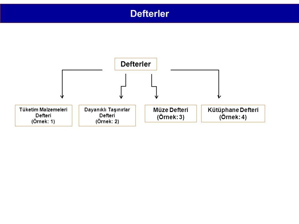 Defterler Tüketim Malzemeleri Defteri (Örnek: 1) Defterler Dayanıklı Taşınırlar Defteri (Örnek: 2) Müze Defteri (Örnek: 3) Kütüphane Defteri (Örnek: 4