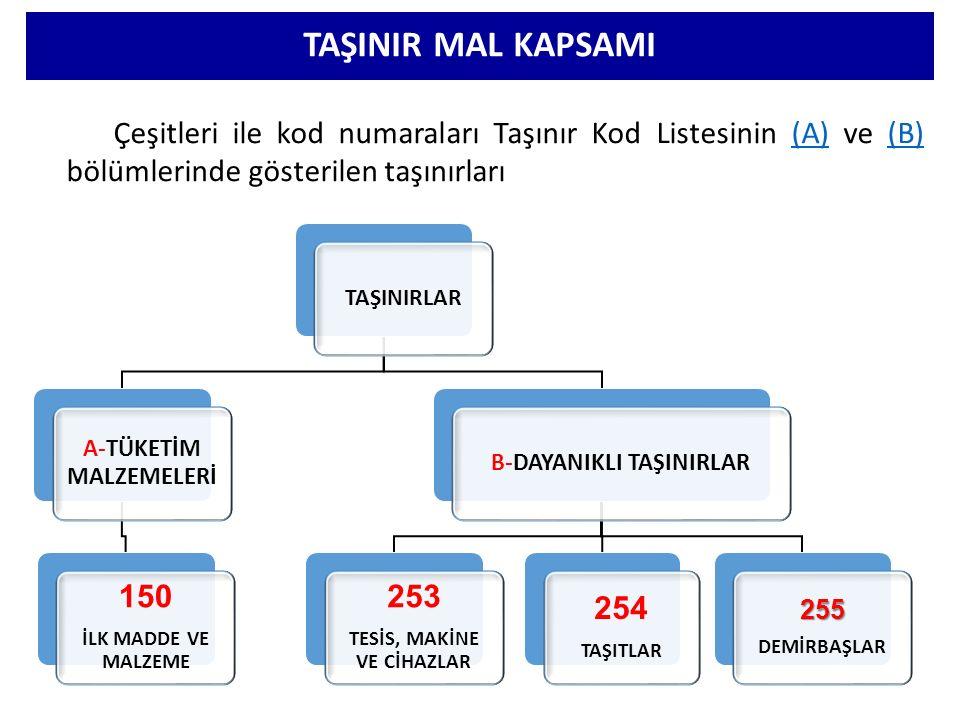 TAŞINIR MAL KAPSAMI Çeşitleri ile kod numaraları Taşınır Kod Listesinin (A) ve (B) bölümlerinde gösterilen taşınırları(A)(B) TAŞINIRLAR A-TÜKETİM MALZEMELERİ 150 İLK MADDE VE MALZEME B-DAYANIKLI TAŞINIRLAR 253 TESİS, MAKİNE VE CİHAZLAR 254 TAŞITLAR255 DEMİRBAŞLAR
