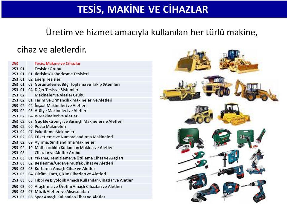TESİS, MAKİNE VE CİHAZLAR: Üretim ve hizmet amacıyla kullanılan her türlü makine, cihaz ve aletlerdir. 253 Tesis, Makine ve Cihazlar 25301 Tesisler Gr