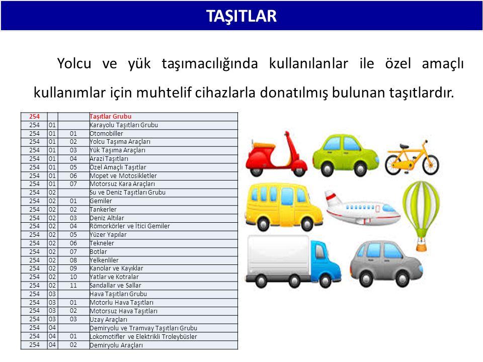 TAŞITLAR Yolcu ve yük taşımacılığında kullanılanlar ile özel amaçlı kullanımlar için muhtelif cihazlarla donatılmış bulunan taşıtlardır. 254 Taşıtlar
