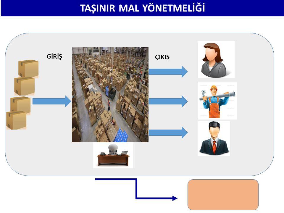 Defterler Tüketim Malzemeleri Defteri (Örnek: 1) Defterler Dayanıklı Taşınırlar Defteri (Örnek: 2) Müze Defteri (Örnek: 3) Kütüphane Defteri (Örnek: 4)
