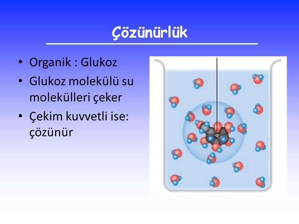 Çözünürlük Organik : Glukoz Glukoz molekülü su molekülleri çeker Çekim kuvvetli ise: çözünür