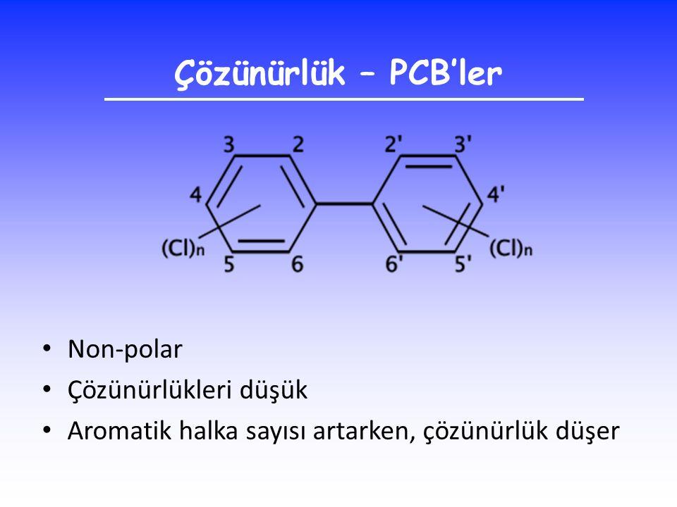 Çözünürlük – PCB'ler Non-polar Çözünürlükleri düşük Aromatik halka sayısı artarken, çözünürlük düşer