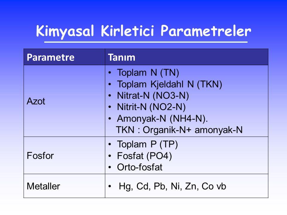 Kimyasal Kirletici Parametreler ParametreTanım Azot Toplam N (TN) Toplam Kjeldahl N (TKN) Nitrat-N (NO3-N) Nitrit-N (NO2-N) Amonyak-N (NH4-N). TKN : O