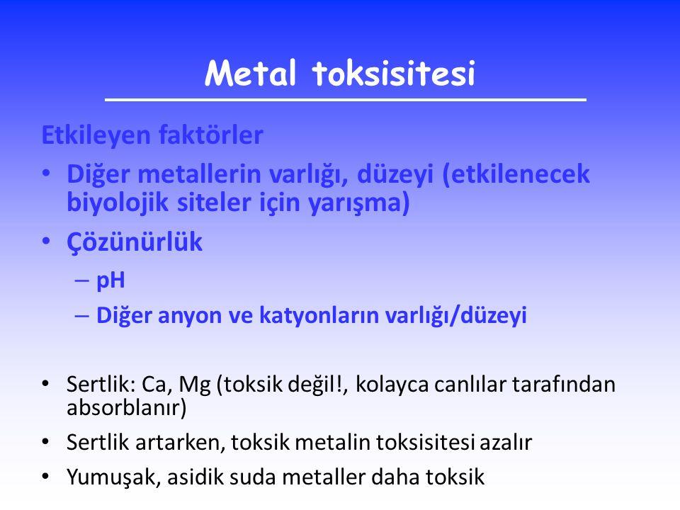 Metal toksisitesi Etkileyen faktörler Diğer metallerin varlığı, düzeyi (etkilenecek biyolojik siteler için yarışma) Çözünürlük – pH – Diğer anyon ve k