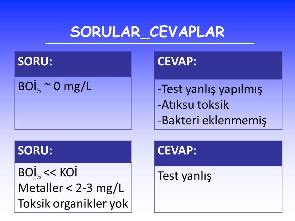 SORULAR_CEVAPLAR SORU: BOİ 5 ~ 0 mg/L CEVAP: -Test yanlış yapılmış -Atıksu toksik -Bakteri eklenmemiş SORU: BOİ 5 << KOİ Metaller < 2-3 mg/L Toksik or