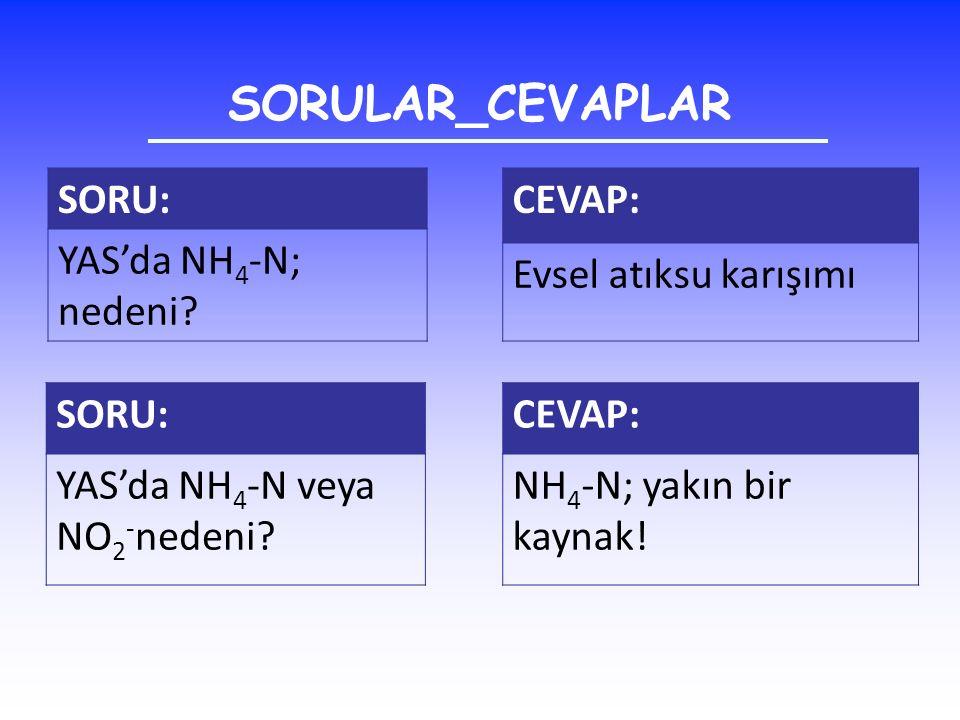 SORULAR_CEVAPLAR SORU: YAS'da NH 4 -N; nedeni? CEVAP: Evsel atıksu karışımı SORU: YAS'da NH 4 -N veya NO 2 - nedeni? CEVAP: NH 4 -N; yakın bir kaynak!