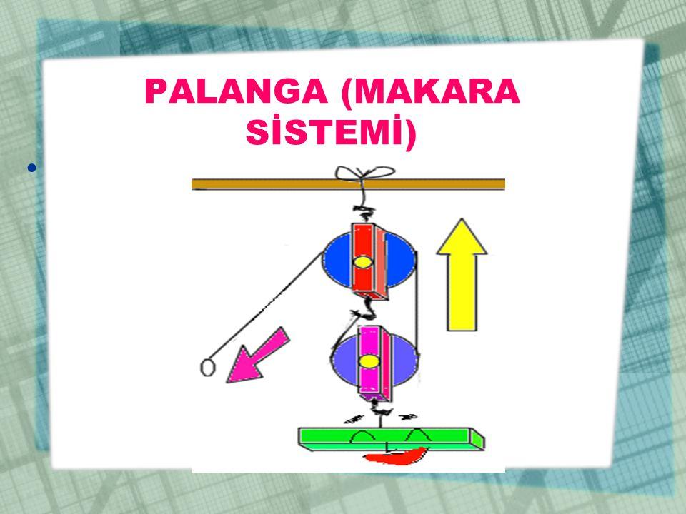 PALANGA (MAKARA SİSTEMİ)