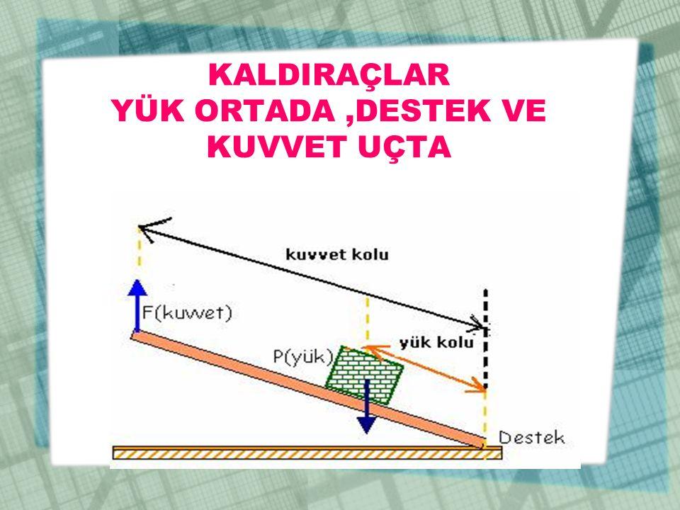 HAREKETLİ MAKARA