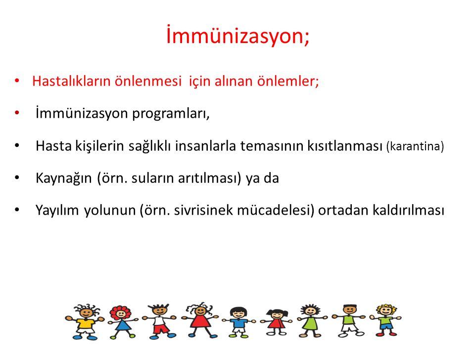 İmmünizasyon; Hastalıkların önlenmesi için alınan önlemler; İmmünizasyon programları, Hasta kişilerin sağlıklı insanlarla temasının kısıtlanması (kara