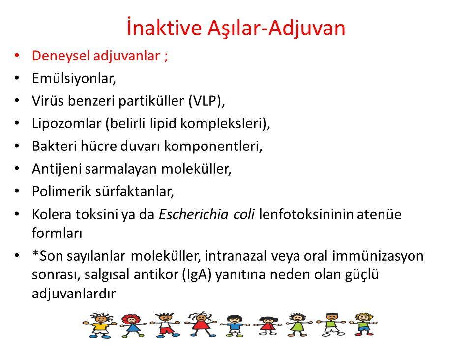 İnaktive Aşılar-Adjuvan Deneysel adjuvanlar ; Emülsiyonlar, Virüs benzeri partiküller (VLP), Lipozomlar (belirli lipid kompleksleri), Bakteri hücre du