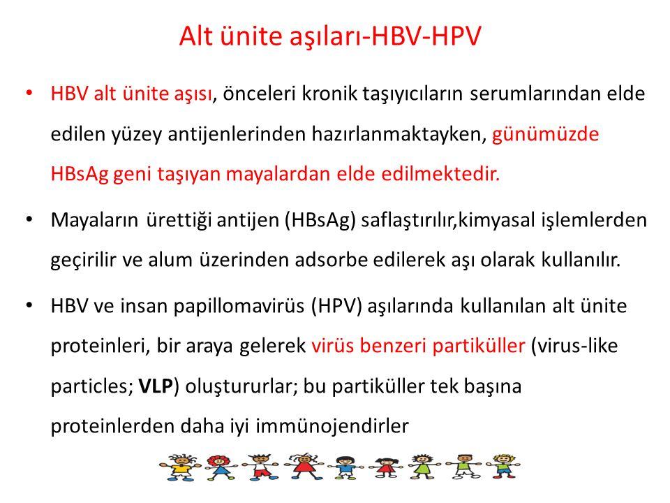 Alt ünite aşıları-HBV-HPV HBV alt ünite aşısı, önceleri kronik taşıyıcıların serumlarından elde edilen yüzey antijenlerinden hazırlanmaktayken, günümü