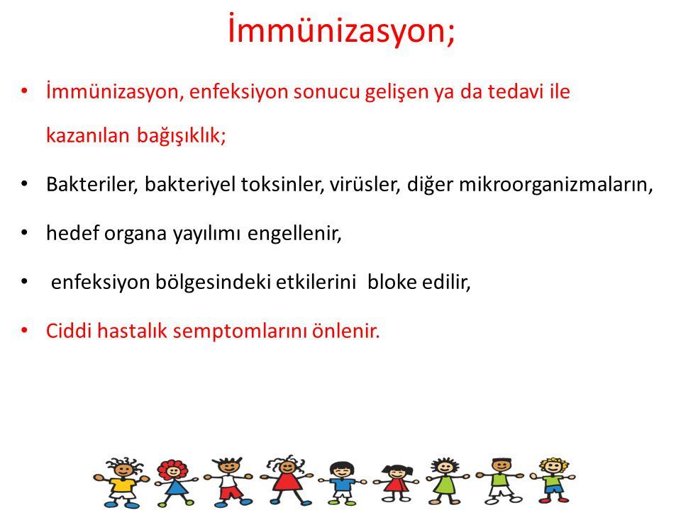 İmmünizasyon Tipleri-Aktif immünizasyon, Canlılarda belirli bir hastalığa neden olan mikrobiyolojik etkene karşı, aktif olarak bağışıklık geliştirmek için antijen ya da antijenler karışımının uygun bir bileşimle (AŞILAR) uygulanması.