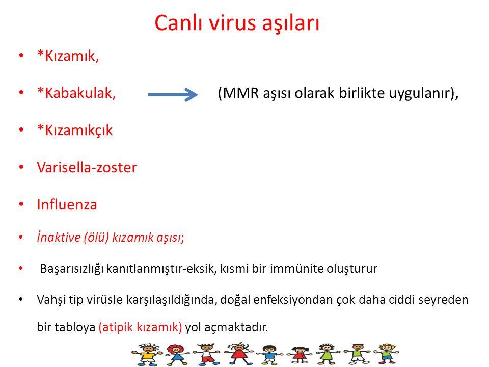 Canlı virus aşıları *Kızamık, *Kabakulak, (MMR aşısı olarak birlikte uygulanır), *Kızamıkçık Varisella-zoster Influenza İnaktive (ölü) kızamık aşısı;