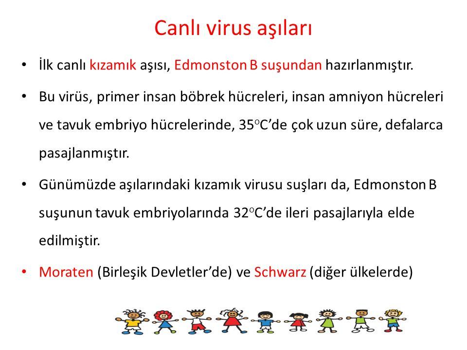 Canlı virus aşıları İlk canlı kızamık aşısı, Edmonston B suşundan hazırlanmıştır. Bu virüs, primer insan böbrek hücreleri, insan amniyon hücreleri ve