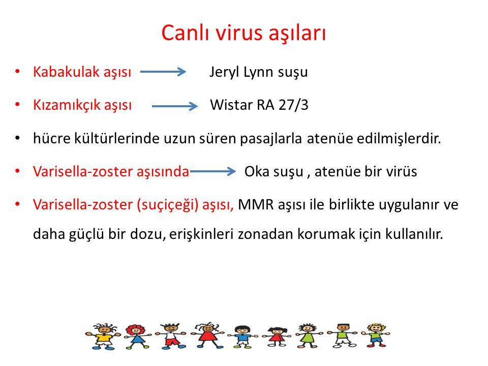 Canlı virus aşıları Kabakulak aşısı Jeryl Lynn suşu Kızamıkçık aşısı Wistar RA 27/3 hücre kültürlerinde uzun süren pasajlarla atenüe edilmişlerdir. Va