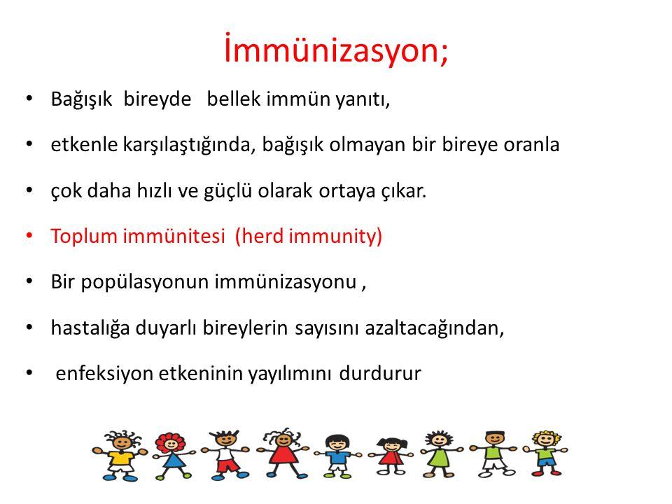 Aşılarla İlgili Sorunlar Canlı aşılar, nadiren de olsa virülan formlara dönüşebilirler.