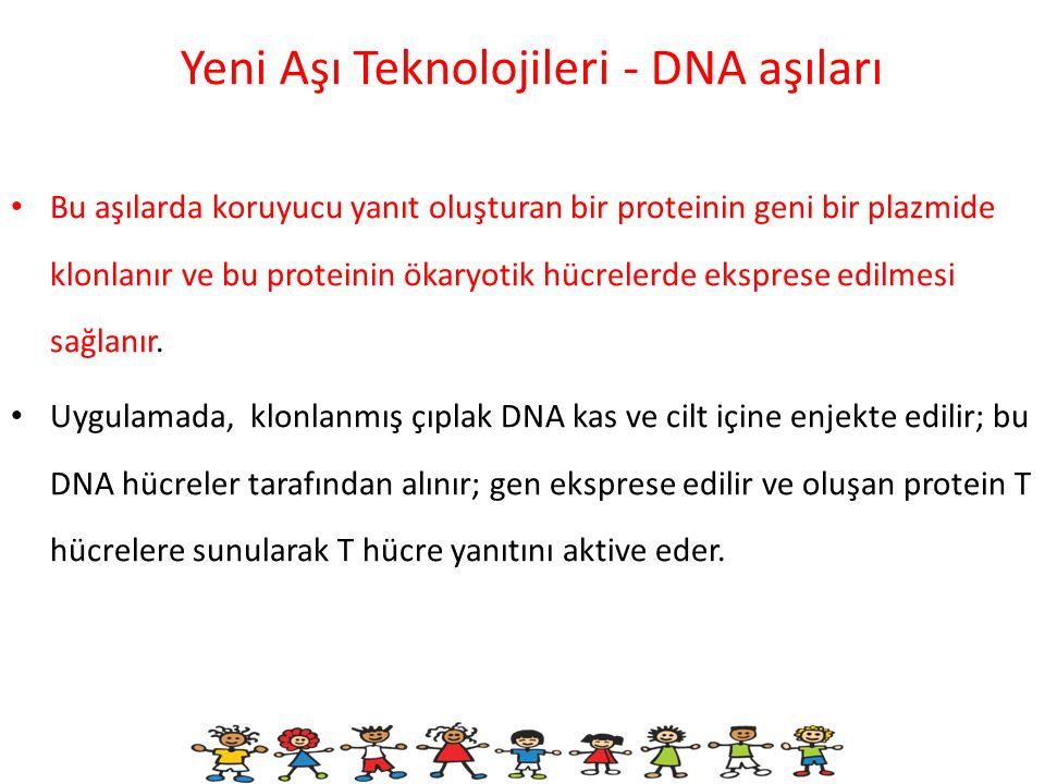 Yeni Aşı Teknolojileri - DNA aşıları Bu aşılarda koruyucu yanıt oluşturan bir proteinin geni bir plazmide klonlanır ve bu proteinin ökaryotik hücreler