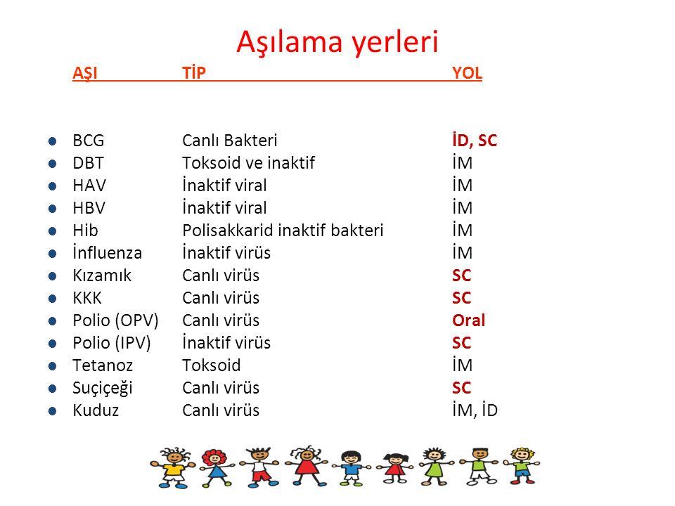 Aşılama yerleri AŞITİPYOL BCGCanlı BakteriİD, SC DBTToksoid ve inaktifİM HAVİnaktif viralİM HBVİnaktif viralİM HibPolisakkarid inaktif bakteriİM İnflu