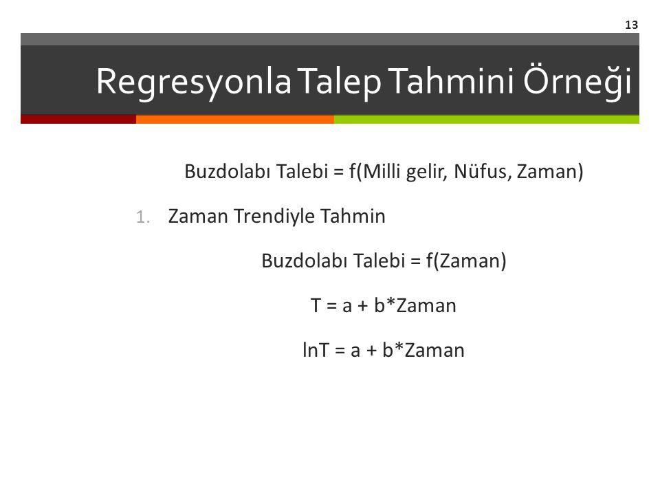 Regresyonla Talep Tahmini Örneği Buzdolabı Talebi = f(Milli gelir, Nüfus, Zaman) 1.