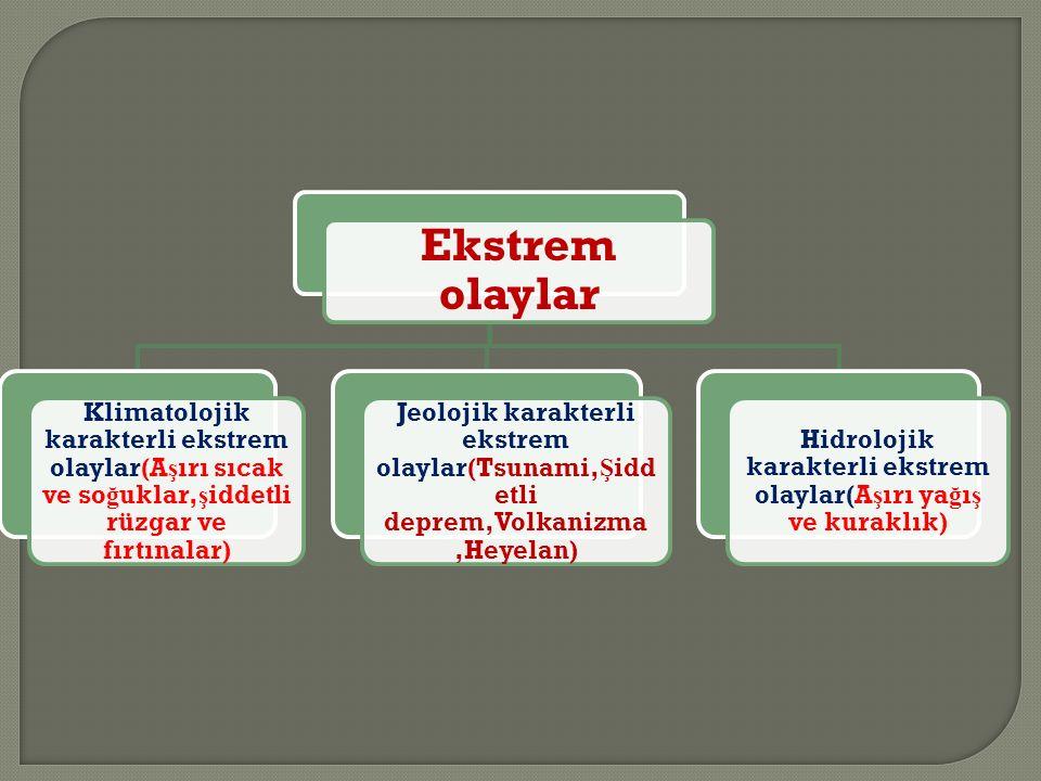 Ekstrem olaylar Klimatolojik karakterli ekstrem olaylar(A ş ırı sıcak ve so ğ uklar, ş iddetli rüzgar ve fırtınalar) Jeolojik karakterli ekstrem olaylar(Tsunami, Ş idd etli deprem,Volkanizma,Heyelan) Hidrolojik karakterli ekstrem olaylar(A ş ırı ya ğ ı ş ve kuraklık)