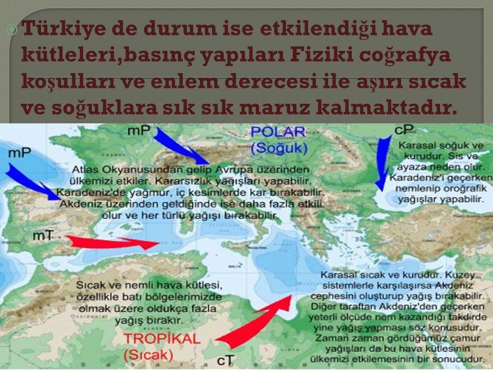  Türkiye de durum ise etkilendi ğ i hava kütleleri,basınç yapıları Fiziki co ğ rafya ko ş ulları ve enlem derecesi ile a ş ırı sıcak ve so ğ uklara sık sık maruz kalmaktadır.