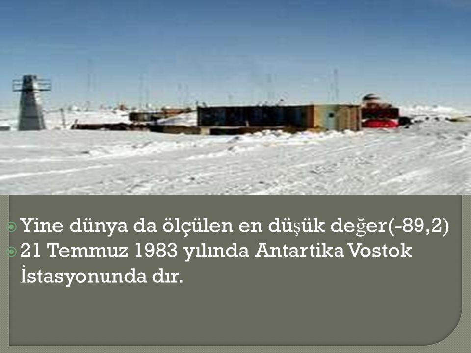 Yine dünya da ölçülen en dü ş ük de ğ er(-89,2)  21 Temmuz 1983 yılında Antartika Vostok İ stasyonunda dır.