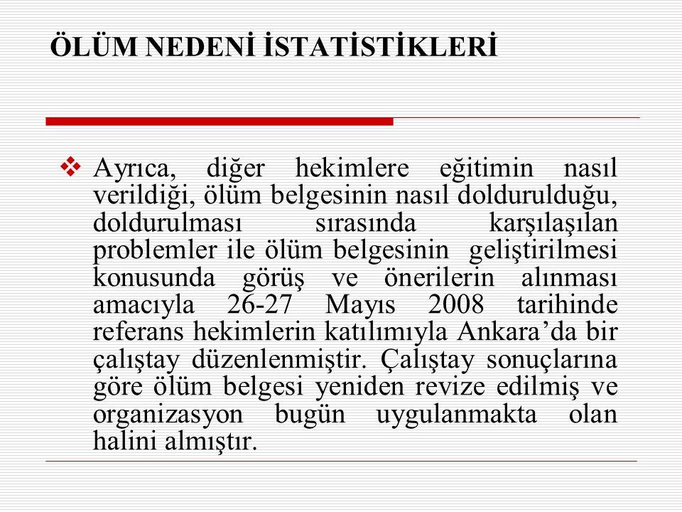 Ayrıca, diğer hekimlere eğitimin nasıl verildiği, ölüm belgesinin nasıl doldurulduğu, doldurulması sırasında karşılaşılan problemler ile ölüm belgesinin geliştirilmesi konusunda görüş ve önerilerin alınması amacıyla 26-27 Mayıs 2008 tarihinde referans hekimlerin katılımıyla Ankara'da bir çalıştay düzenlenmiştir.