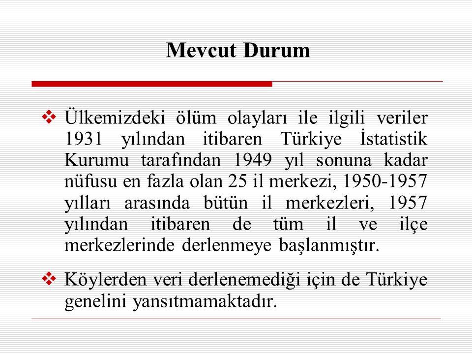 Mevcut Durum  Ülkemizdeki ölüm olayları ile ilgili veriler 1931 yılından itibaren Türkiye İstatistik Kurumu tarafından 1949 yıl sonuna kadar nüfusu en fazla olan 25 il merkezi, 1950-1957 yılları arasında bütün il merkezleri, 1957 yılından itibaren de tüm il ve ilçe merkezlerinde derlenmeye başlanmıştır.